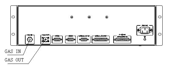 SUV-100型烟气分析仪气路连接图