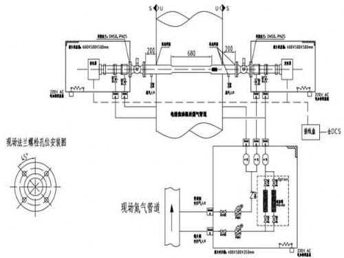 发射装置发出的红外激光发射到气体管道另一侧的接收装置上,由于管道
