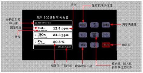 SUV-100紫外烟气分析仪控制面板