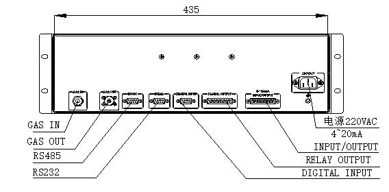 析仪结构图后视图