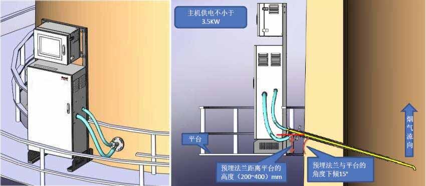 Sdust-110超低粉尘仪连续烟尘浓度监测系统安装示意图